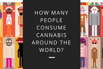 how-many-people-use-marijuana